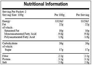 Sambal nutritional information
